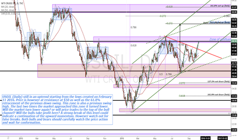 USOIL: USOIL (Daily) Oil trading into resistance.