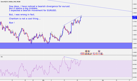 EURUSD: Chartism is not a cool thing...