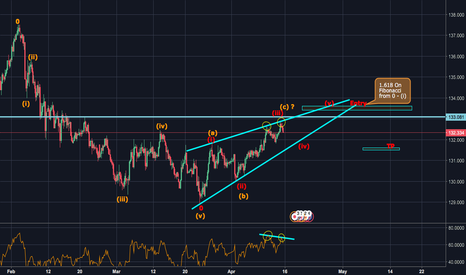 EURJPY: EURJPY weekly forecast Geopolitical risks and technical overview
