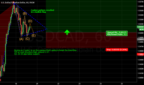 USDCAD: USDCAD - Is it real?
