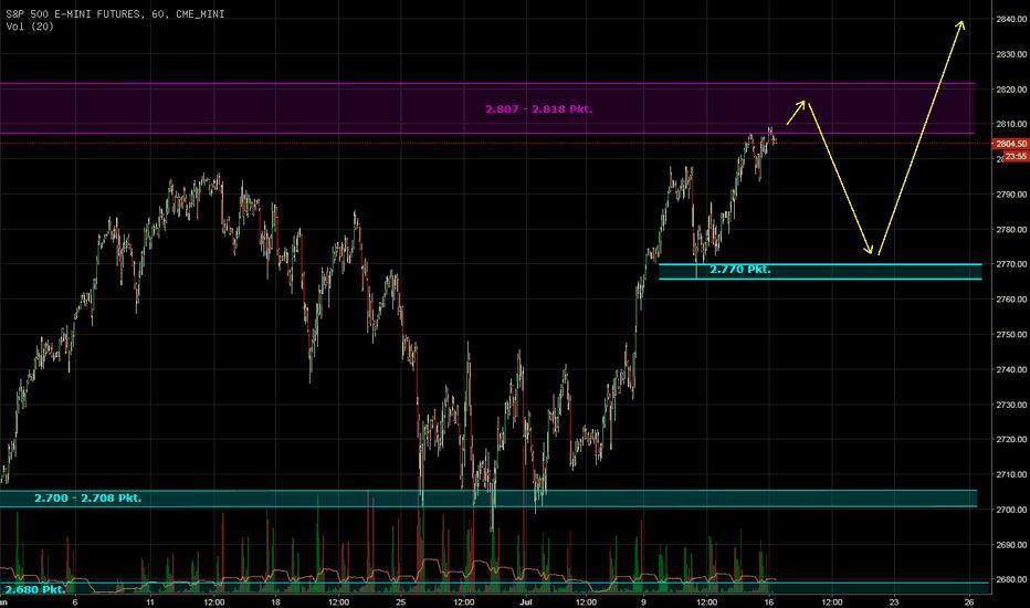 ES1!: S&P 500 - die Luft wird dünn aber bullisch
