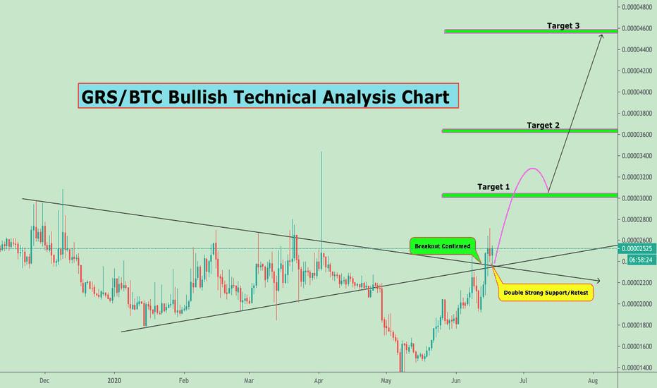 tradingview grs btc)