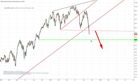 GER30: is correction time