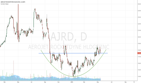 AJRD: Ready for Launch?