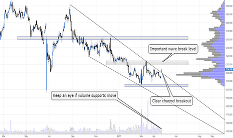 CLLN: #Education Channel breakout #CLLN