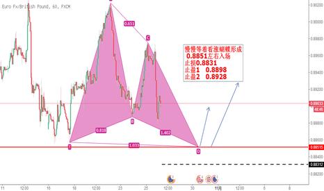 EURGBP: 欧榜看涨蝴蝶正在飞来    准备起飞