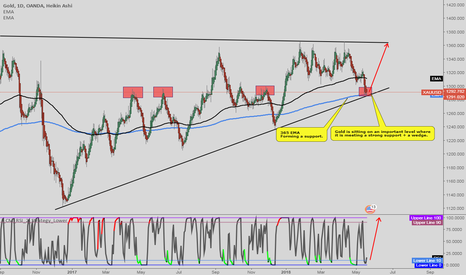 XAUUSD: Gold [1DC] Watch the new weekly candle to long it!