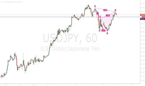 USDJPY: short usdjpy, 1h chart
