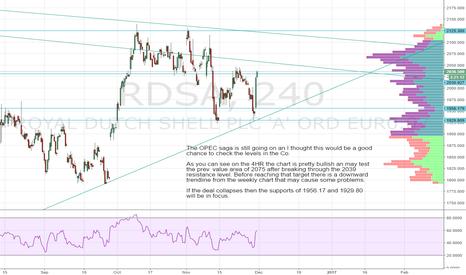 RDSA: Shell (RDSA LN) during OPEC saga