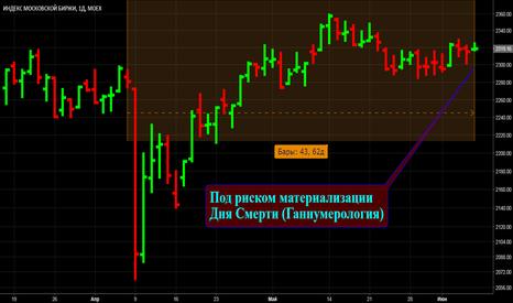 IMOEX: Индекс Мосбиржи - рост под риском прихлопа