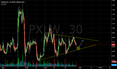 PXLW: PXLW breakout about to happen