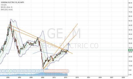 GE: GE sharp rally to $35