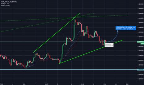 TRXBTC: Tron (TRX) - Buy Opportunity