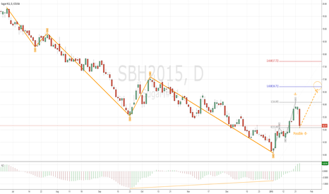 SBH2015: SB #11 possible A-B-C correction