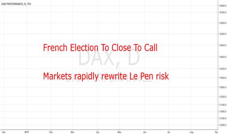DAX: Markets Rapidly Rewrite LePen Risks