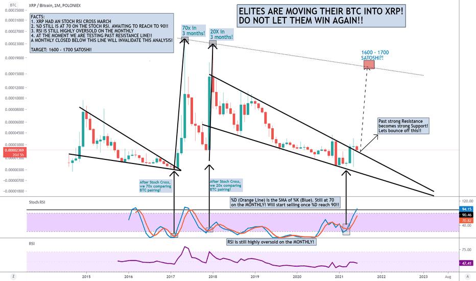 tradingview xrp btc kaip naudoti bitcoin už bausmę