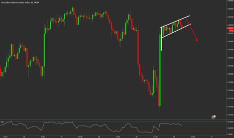 AUDCAD: AUDCAD Ascending Bearish Relief flag