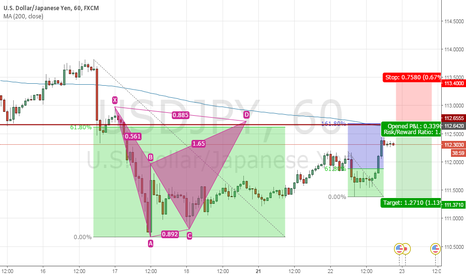 USDJPY: Multiple Confluence At Level
