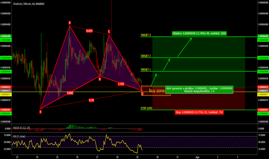CHATBTC: CHAT// BTC// SEÑAL SCALPING//Partron BAT// buy