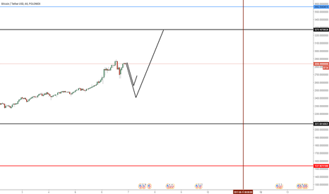 BTCUSDT: After we Missed At last short Chart For btc