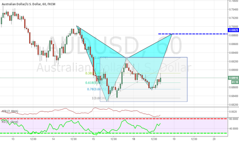 AUDUSD: 2 trades on the aus/usd