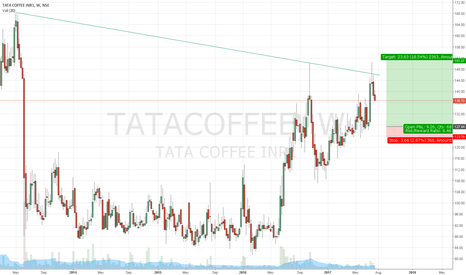 TATACOFFEE: Long Near 128