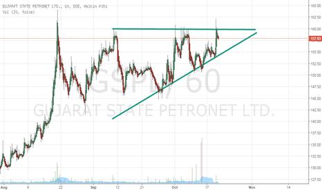 GSPL: GSPL pennant pattern