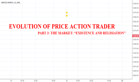 MCDOWELL_N: Evolution of price action trader: part 3