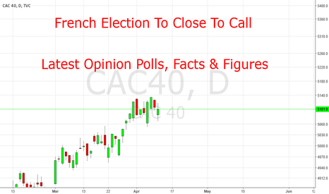 CAC40: The French Election Is Going To Trigger The Next Major Move