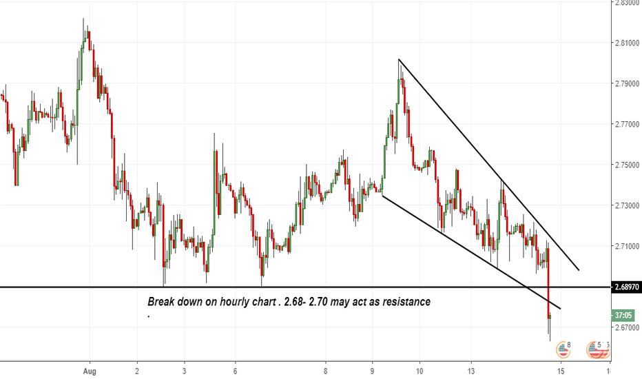 XCUUSD: Break down on hourly chart . 2.68- 2.70 may act as resistance .