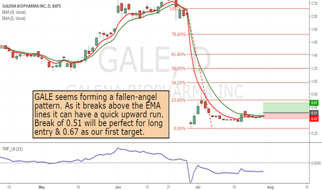 GALE: GALE to long from 0.51