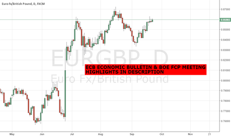 EURGBP: ECB ECONOMIC BULLETIN & BOE FCP MEETING - EURGBP GBPUSD EURUSD