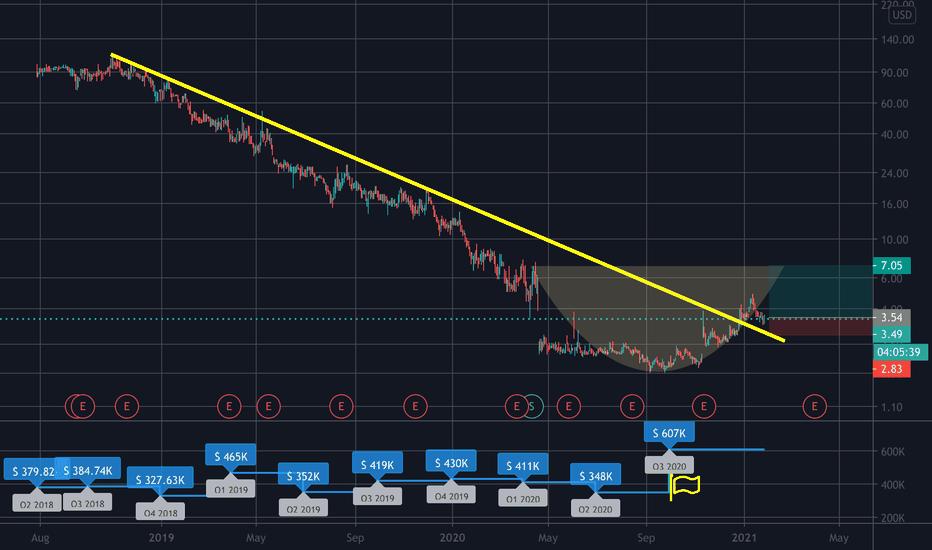 Wisa Stock Price And Chart Nasdaq Wisa Tradingview