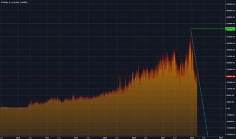 BCHAIN/NTRAN: Ilość transakcji na Bitcoinie drastycznie spada!