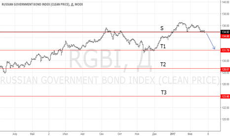 RGBI: Let's go RGBI ?