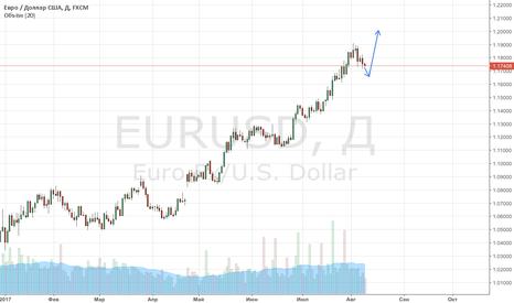 EURUSD: Что не так в кривой Филлипса в американской экономике?