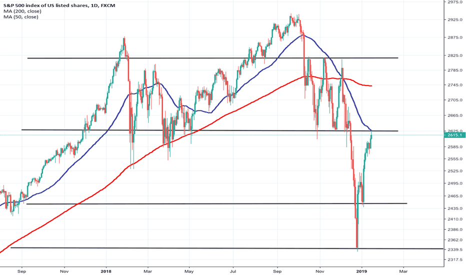 SPX500: $SPX $SPY little tip buying here is not buying the dip