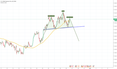 USDJPY: USD/JPY INVERSIONE?