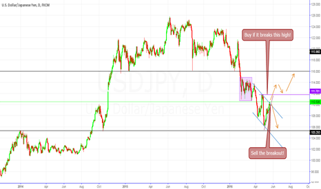 USDJPY: USD/JPY up or down...