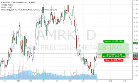 AMRK: Some potential upside