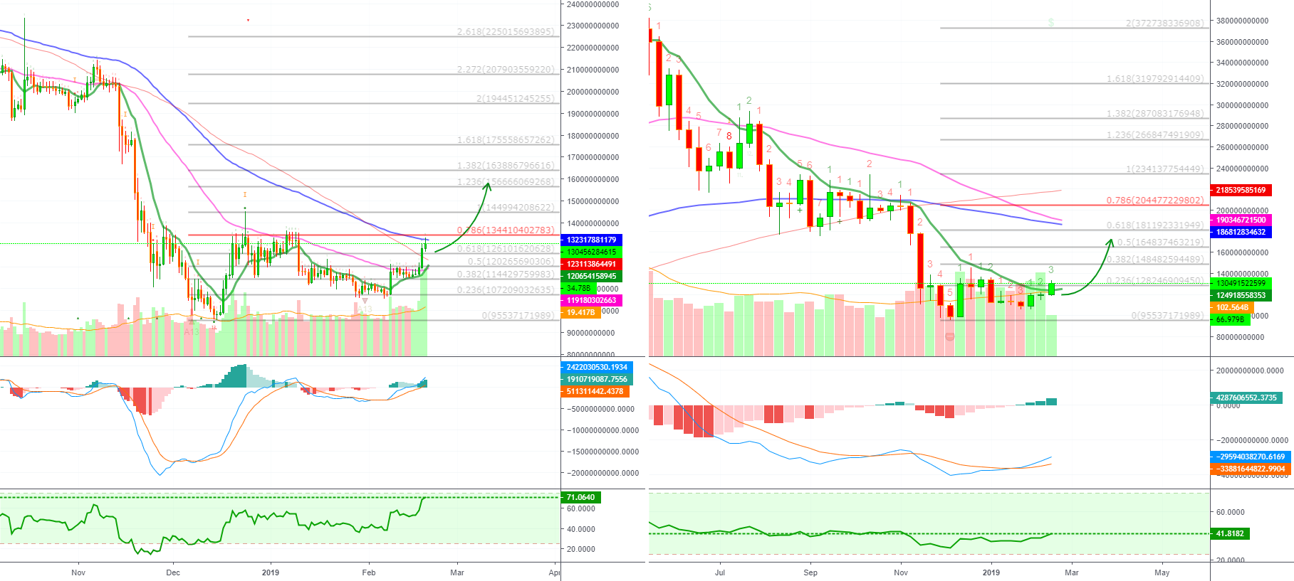 total market cap bitcoin