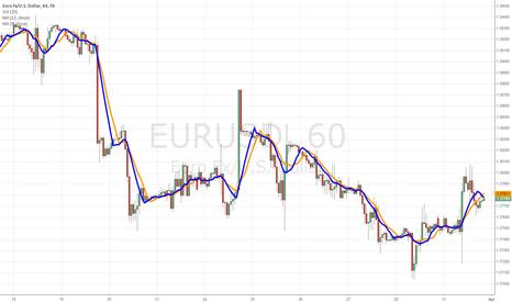 EURUSD: SHORT EURUSD  1.3775 TARGET BETWEEN 1.3700 & 1.3740  STOP 1.3812
