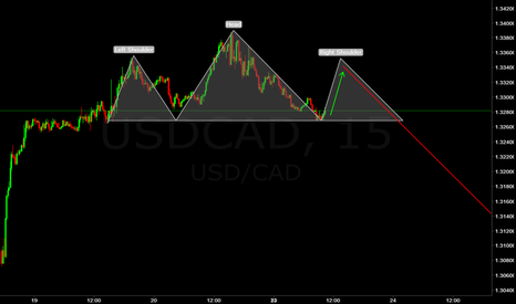 USDCAD: USD/CAD (((FORECAST))) head and shoulders chart pattern