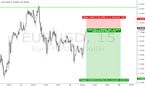 EURUSD: Quick EU short,