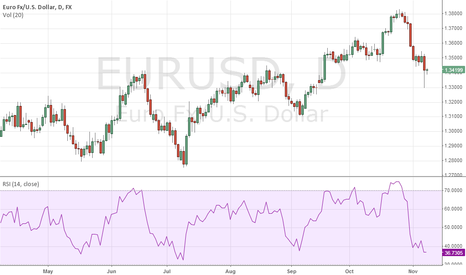 EURUSD: Wait till nonfarm-payrolls and then move with the trend.
