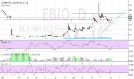 EBIO: Breaking out PT 2.6