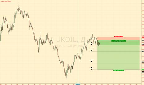UKOIL: Нефть. Глобальный шорт. Обновление