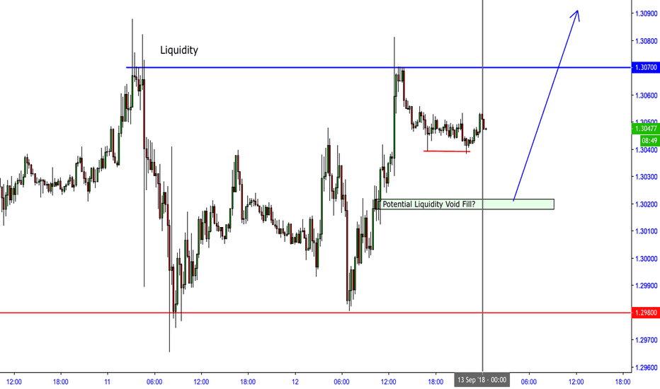 GBPUSD: Cable... 1.30200 and Higher? 1.31 Next - 1.3150.