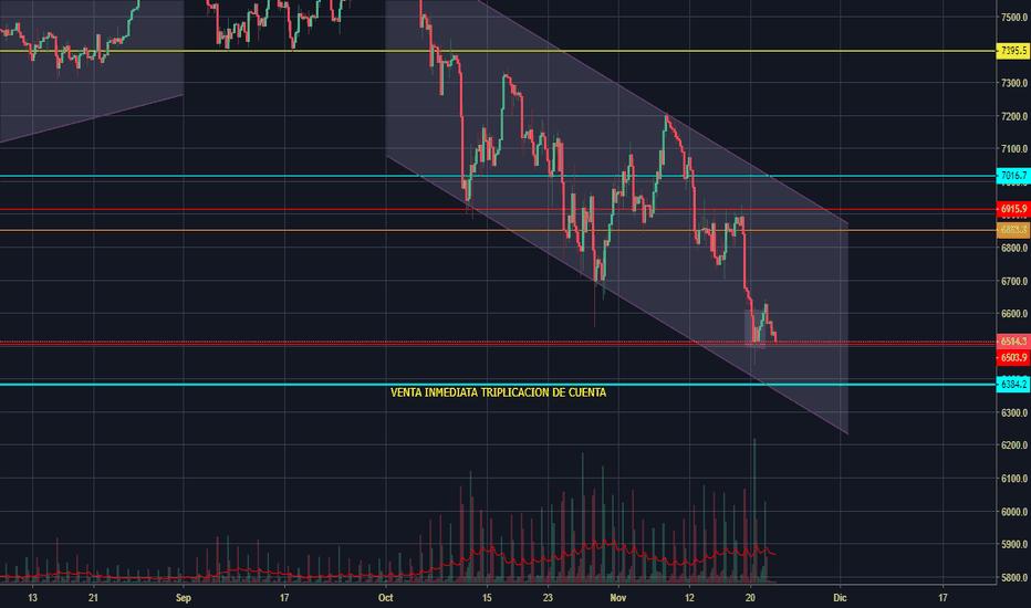 NAS100USD: ANALISIS DEL NASDAQ