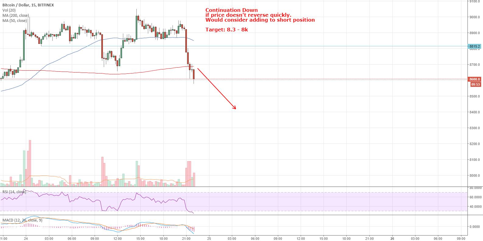 Bitcoin charts mtgox gbp signal